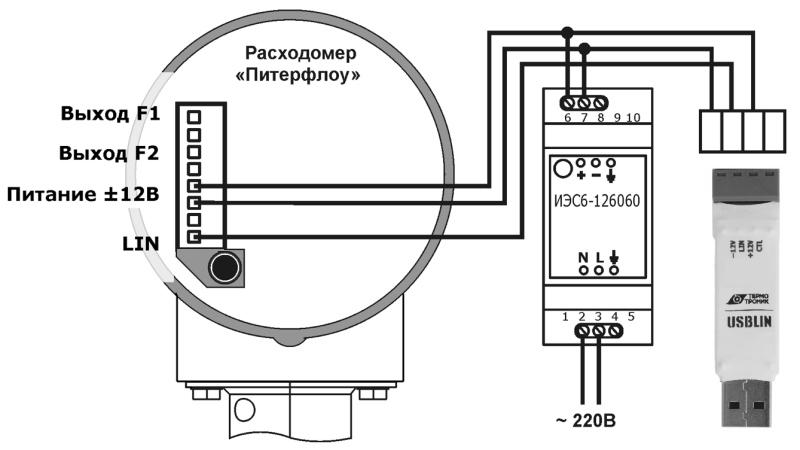 Подключение USB–LIN к расходомеру Питерфлоу